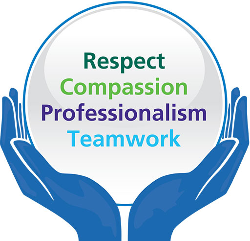 Our values: Respect, Compassion, Professionalism, Teamwork