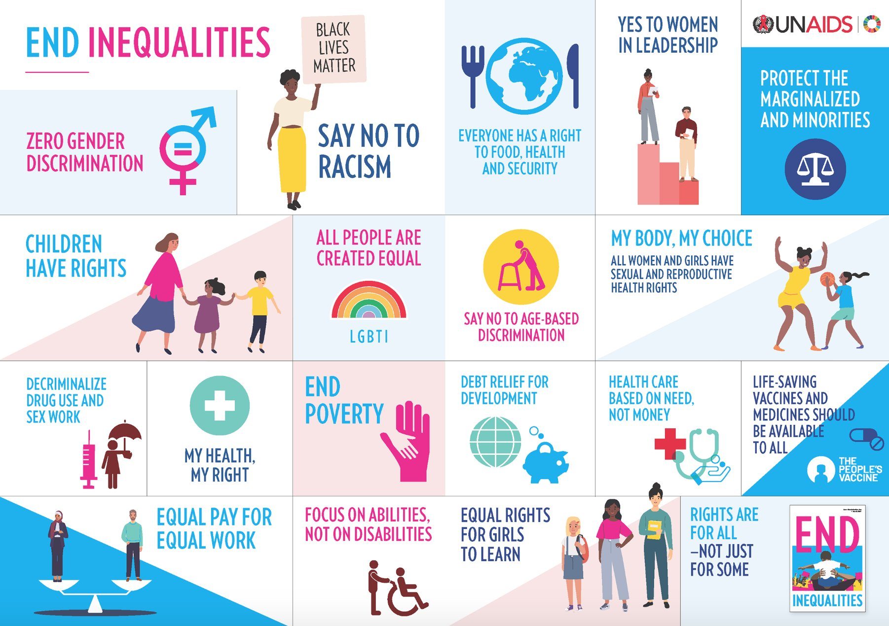zero discrimination day graphic